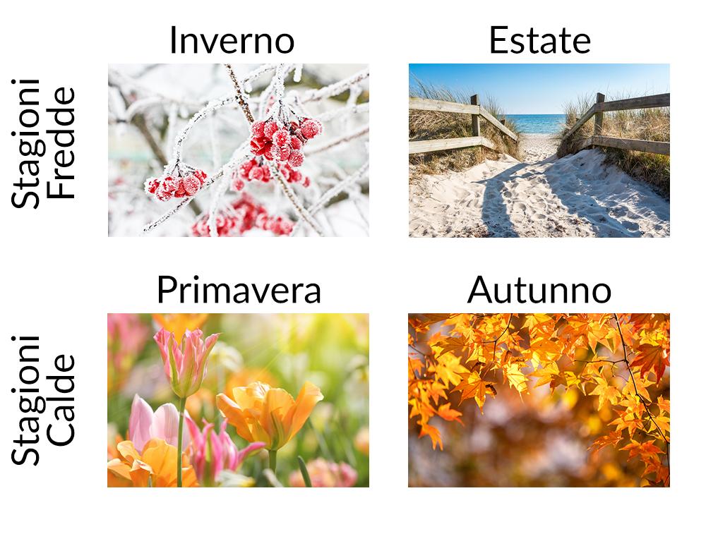 Armocromia_quattro_stagioni